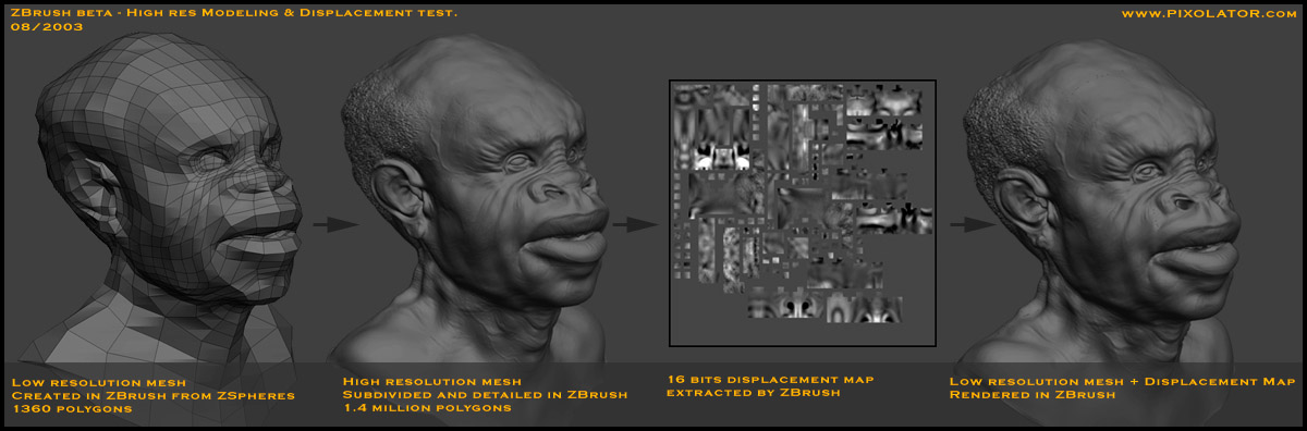Vector Displacement Map ZBrush Docs - oukas info